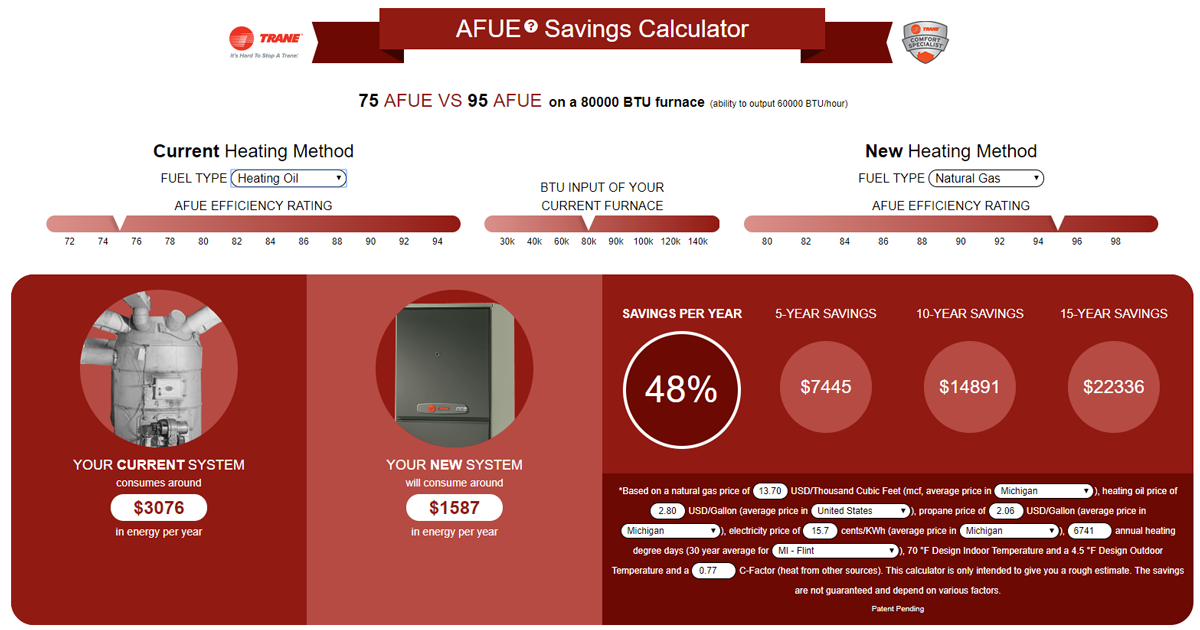How Much Does A New Boiler Cost >> AFUE Savings Calculator for Furnaces and Boilers